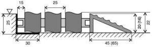 Hliníková gumová vstupní venkovní rohož Alu Wave, FLOMAT - délka 100 cm, šířka 100 cm a výška 2,2 cm