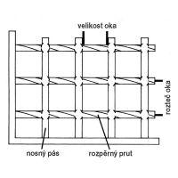 Ocelový pozinkovaný svařovaný podlahový rošt - délka 100 cm, šířka 100 cm a výška 3 cm FLOMAT