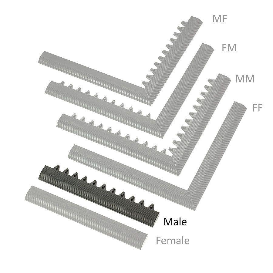"""Černá náběhová hrana """"samec"""" MF Safety Ramps D23/C23 - délka 50 cm a šířka 6 cm FLOMAT"""